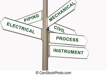 ingeniería, disciplina, direcciones