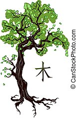Tree tattoo in ornamental style. Hieroglyph translation:...