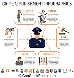 Crime and Punishment infographics - Set Crime and Punishment...