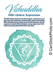 The Throat Chakra vector illustration - Vishuddha Chakra...