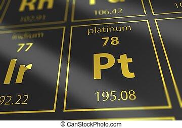 Periodic Table Platinum