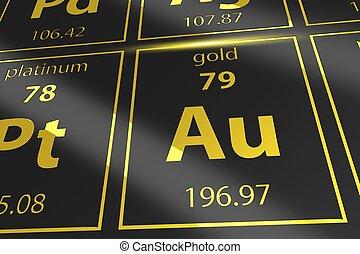 Periodic Table Golden Au