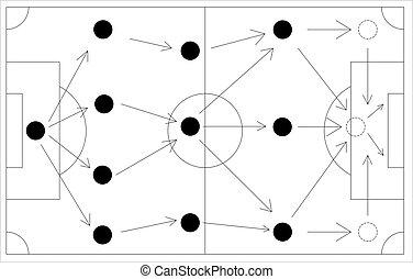 4-3-3 football scheme of team attack