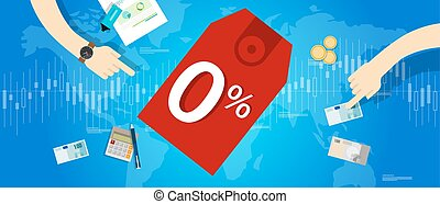 zero interest percent 0 promo rate discount number buy price banking loan