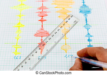 Seismological device sheet - Seismometer, ruler -...