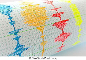Seismological device sheet - Seismometer - Seismological...