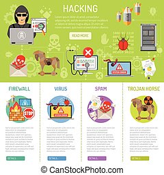 Cyber Crime hacking infographics with flat Icons Hacker,...