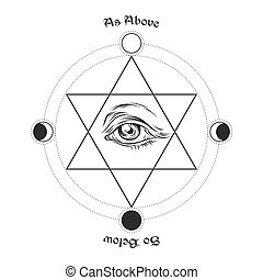 Hand drawn medieval esoteric style vector illustration. Eye...