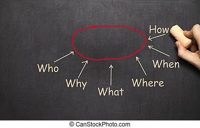 Conceptual hand drawn conclusion diagram concept flow chart...