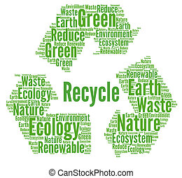 Recycle symbol word cloud