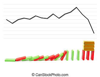 gold bars standing on falling dominos with a falling chart...