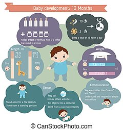 Child development infographics. Baby Growth Guide. Age age 1...