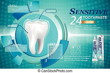 Sensitive toothpaste ads, long lasting toothpaste for dental...
