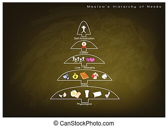 Hierarchy of Needs Chart of Human Motivation on Chalkboard -...