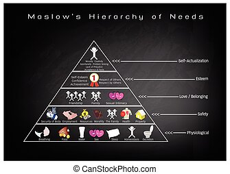 Hierarchy of Needs Diagram of Human Motivation on Chalkboard...