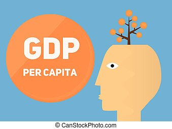 GDP per capita conceptual illustration. Human hand vector...