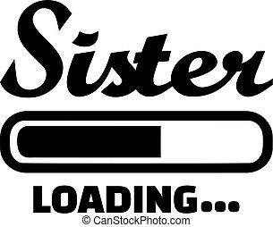 Sister Loading