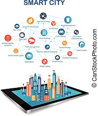 Smart City and wireless communication network - Smart city...