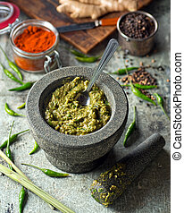 Thai Green Curry Paste - A delicious Thai green curry paste...