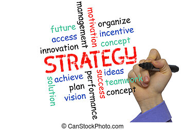 Business strategy concept and other related words,hand drawn on white board