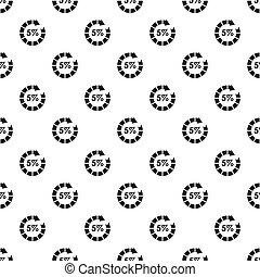 Web preloader, 5 percent pattern, simple style