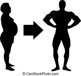 Loss of weight - from fat to muscle