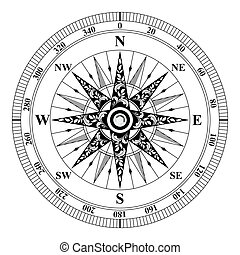 Compass wind rose. - Old Vintage Compass vector. Rose of...