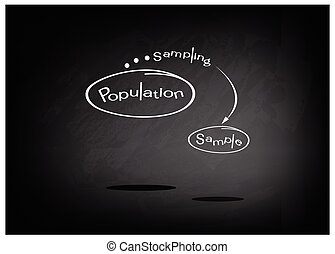 Research Process Sampling from A Target Population -...