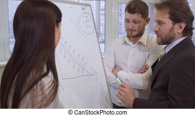 Businessman explaines something on flip chart to his...