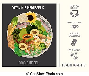Vitamin E in Food - Vitamin E infographics vector...