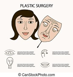 Facial plastic surgery concept - , composition for banner or...