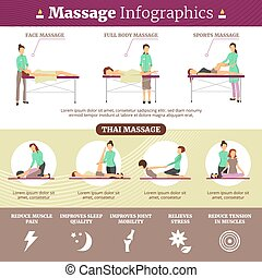 Massage And Healthcare Infographics Illustration -...