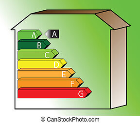 Energy House - Rate A