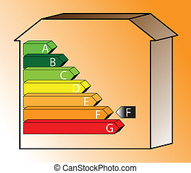 Energy House - Rate F