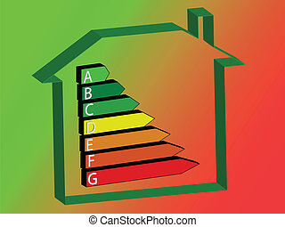 Energy House - Ratings - energy saving scale - ratings A to...