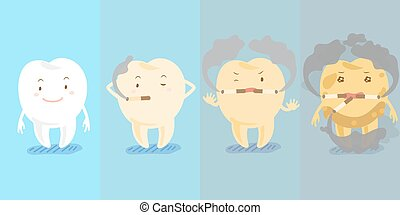 tooth smoking before and after - cute cartoon tooth smoking...