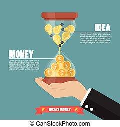 Idea is money infographic. Creativity conept