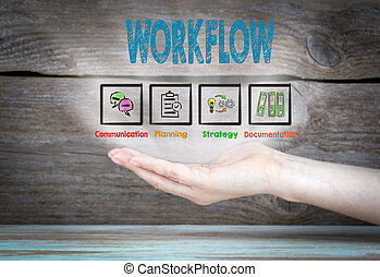Workflow concept. Word cloud in female hand.