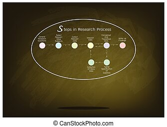 Set of Eight Step in Research Process. - Business and...