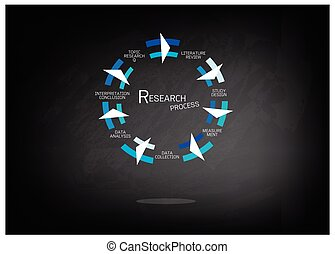 Seven Step of Research Process on Chalkboard - Business and...