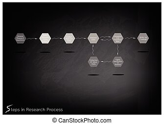 Set of Eight Step in Research Process on Black Chalkboard -...