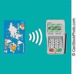 Payments using terminal and bank card - Pos terminal...
