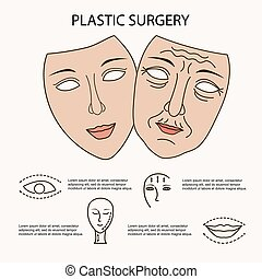Facial plastic surgery concept, composition for banner or...