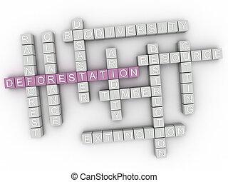 3d Deforestation word cloud concept