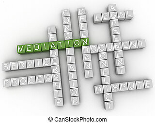 3d image Mediation issues concept word cloud background