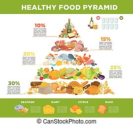 Infographic food pyramid healthy eating. - Infographic of...