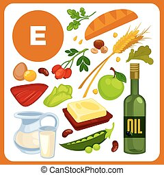 Set food with vitamin E. - Set with illustrations of food...