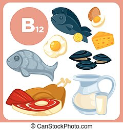 Icons food with vitamin B12. - Set with illustrations of...