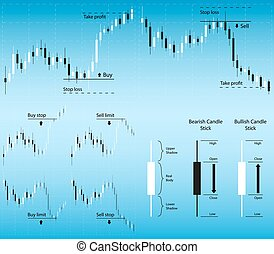 candle sticks infographic - picture of candle stick graphs...