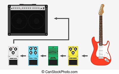 guitar pedals chain - picture of guitar, guitar amplifyer...